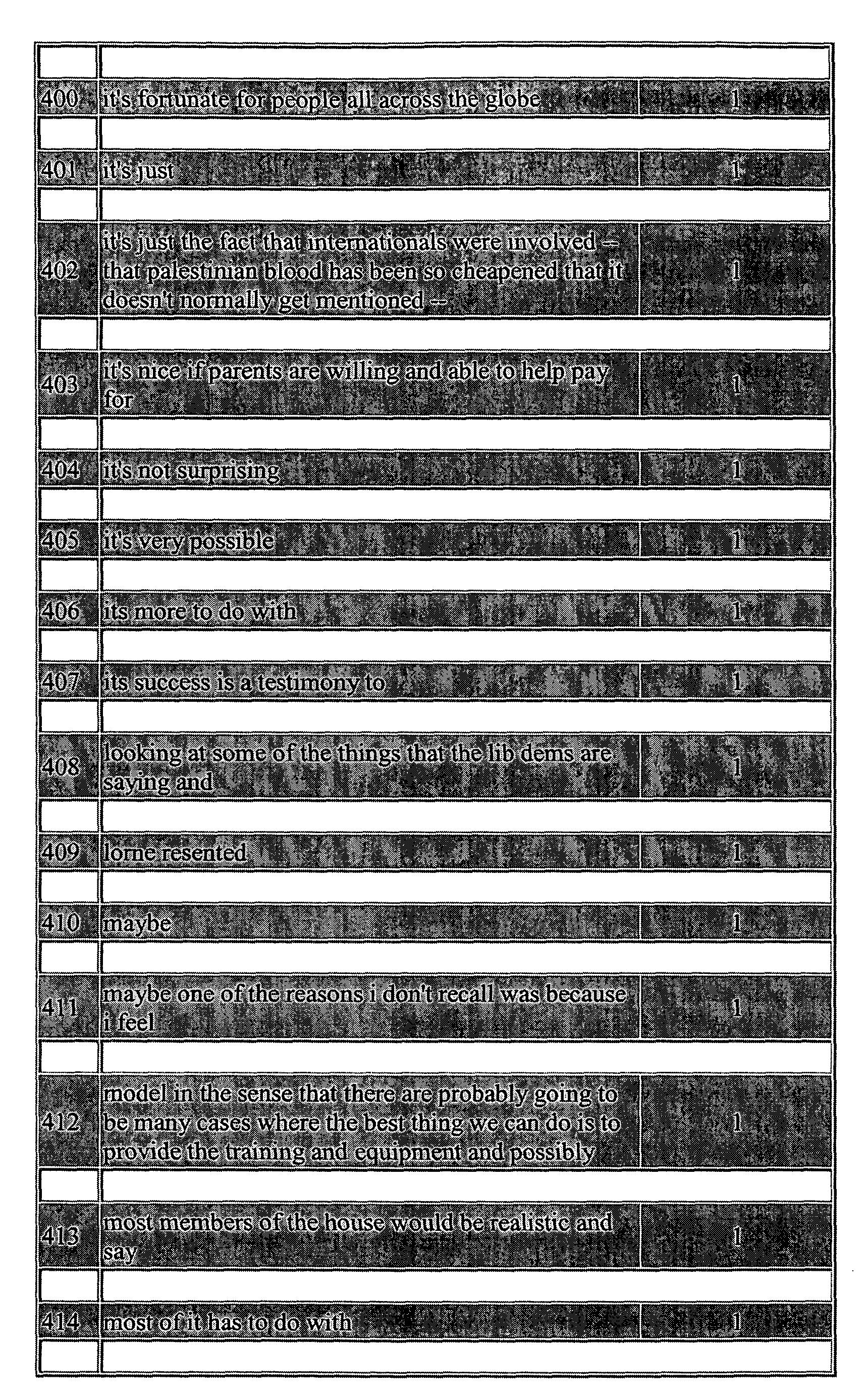 Figure US20040122656A1-20040624-P00038