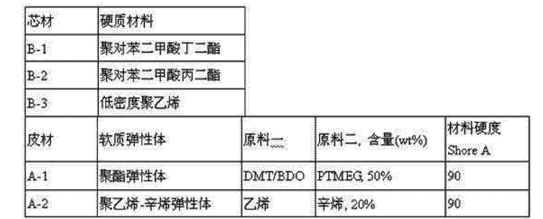 Figure CN104562731AD00041