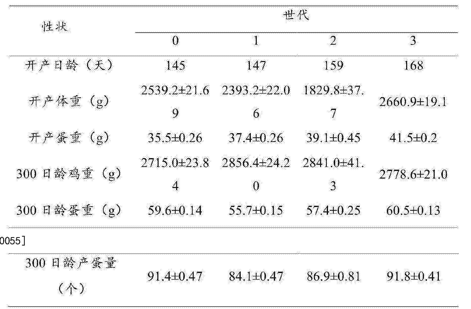 Figure CN106135132AD00071