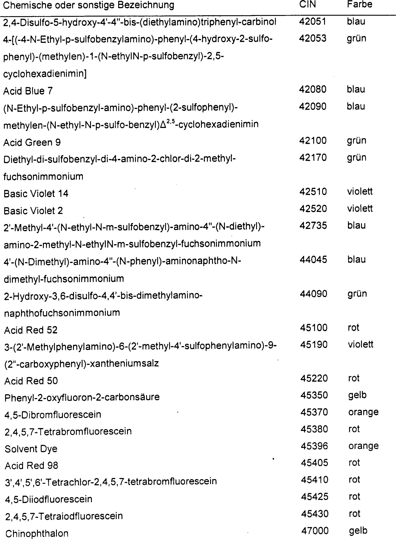Charmant Pre Schnittmatten Für Bilderrahmen Zeitgenössisch ...
