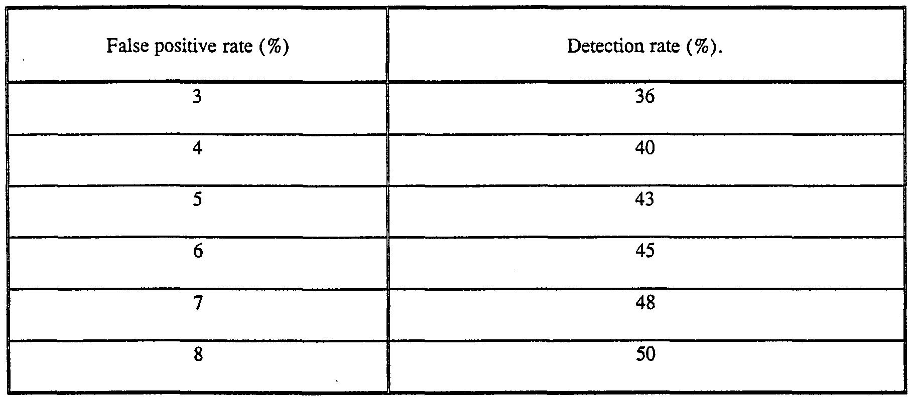 WO1999064860A2 - Predictive test for pre-eclampsia - Google Patents