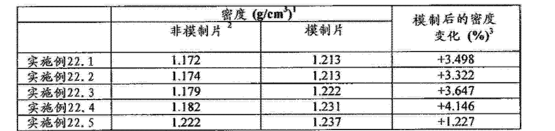 Figure CN102688241AD01341