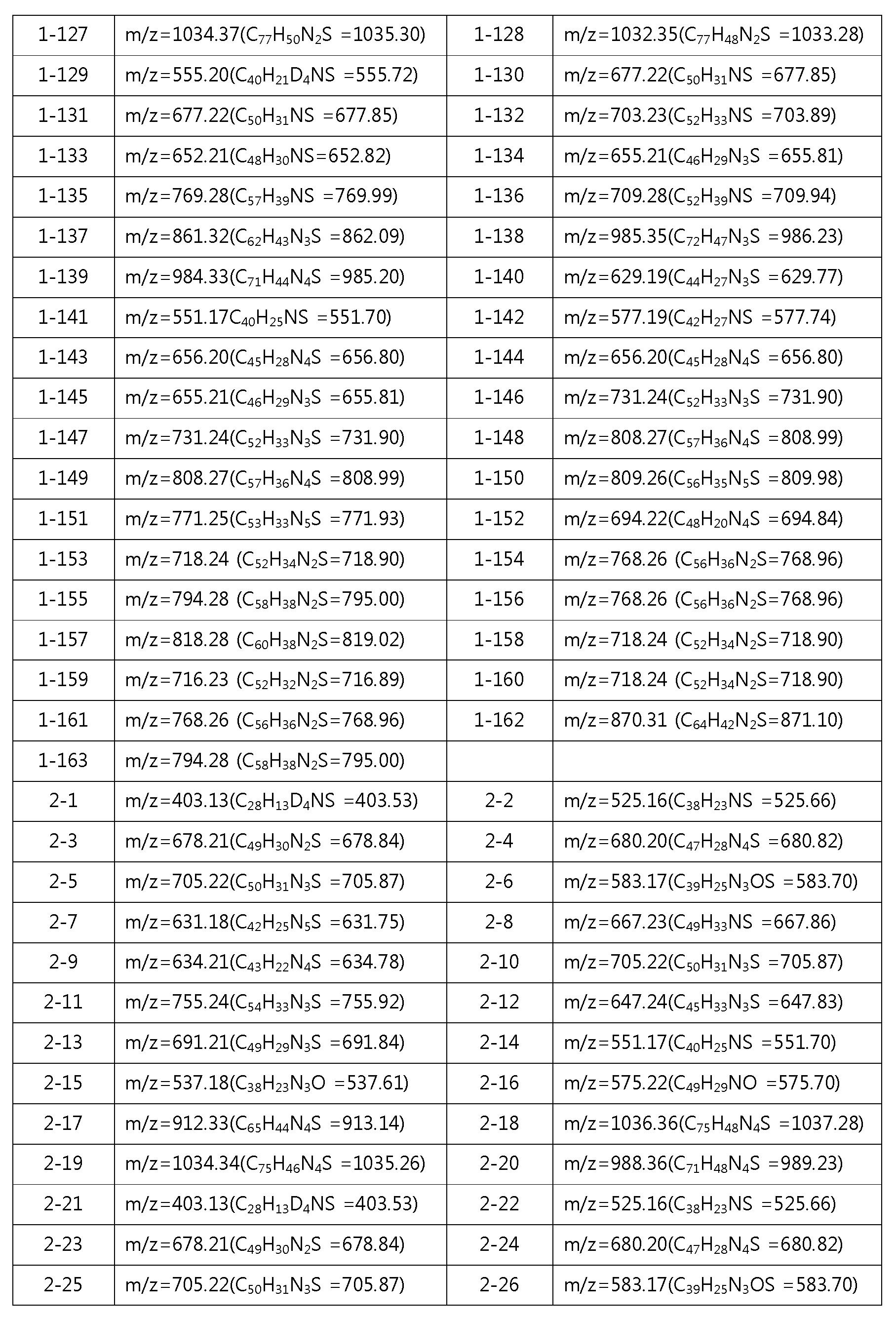 Figure 112012076872254-pat00095