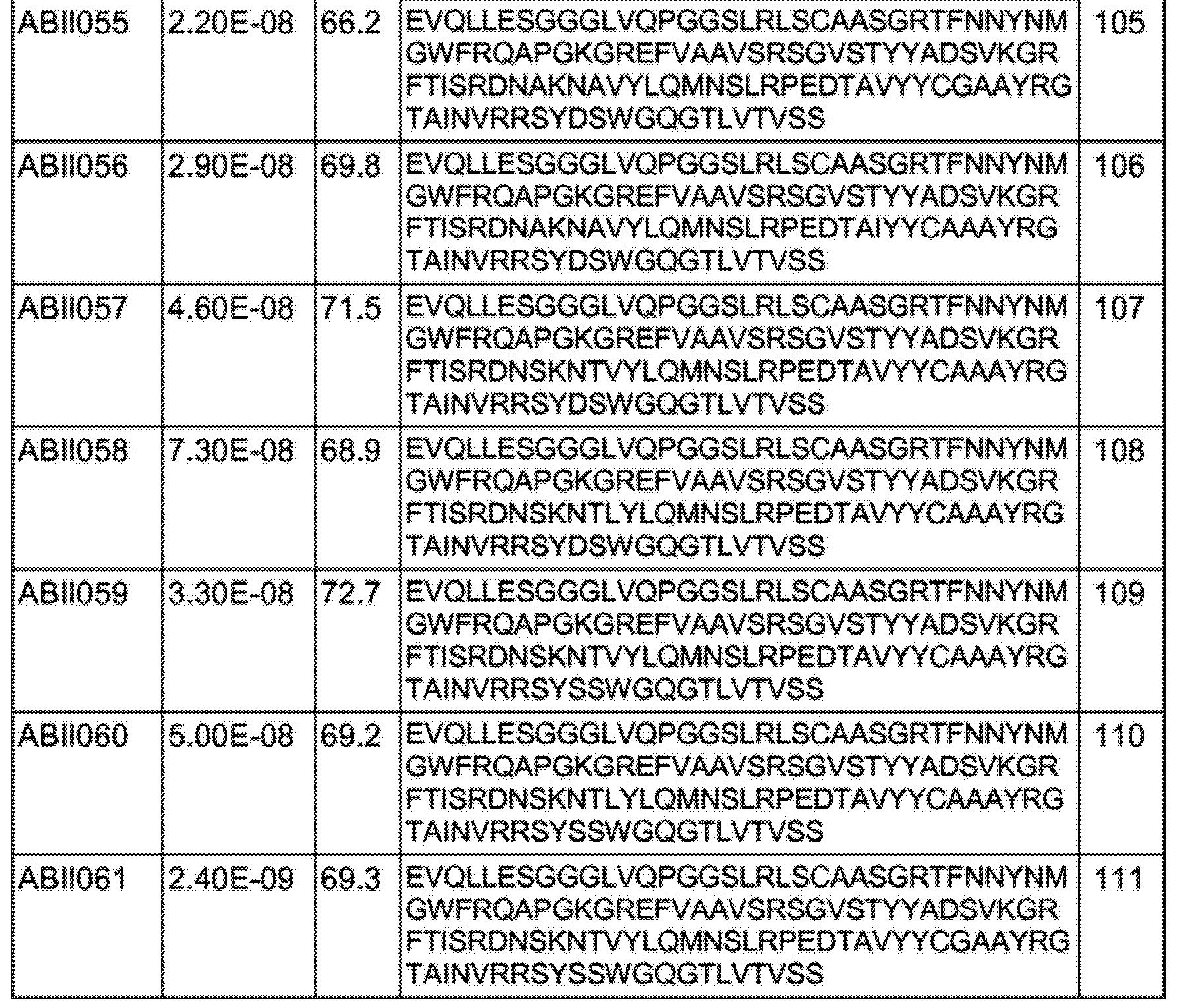 Figure CN102781962BD00491