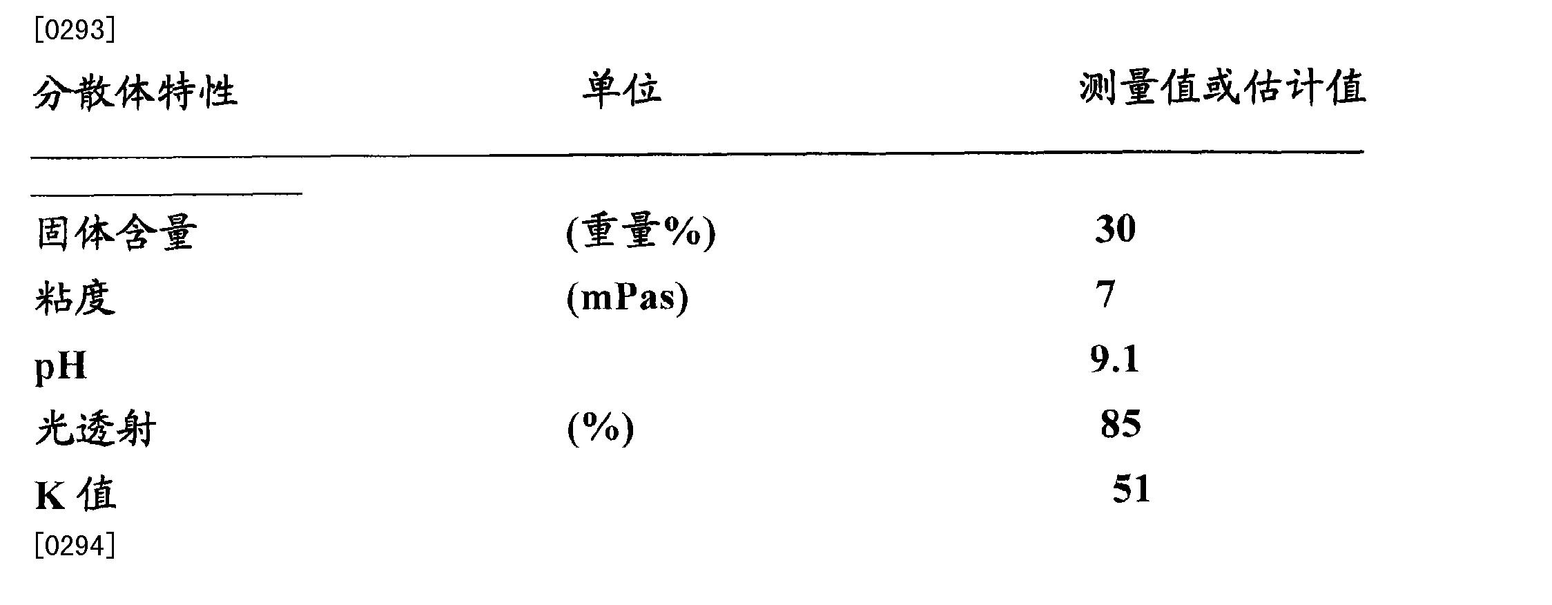 Figure CN101778870BD00303