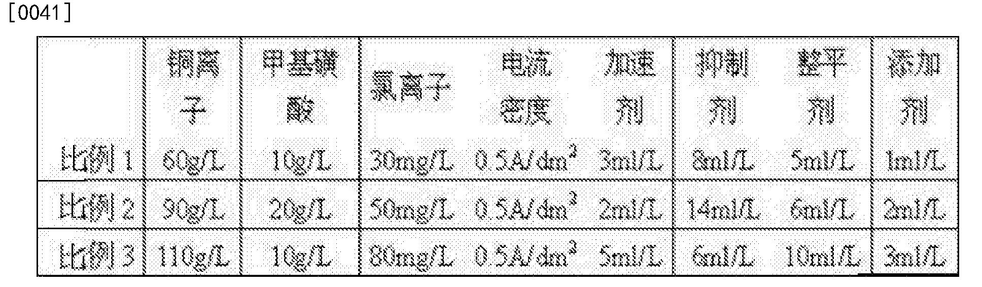 Figure CN103397354BD00061