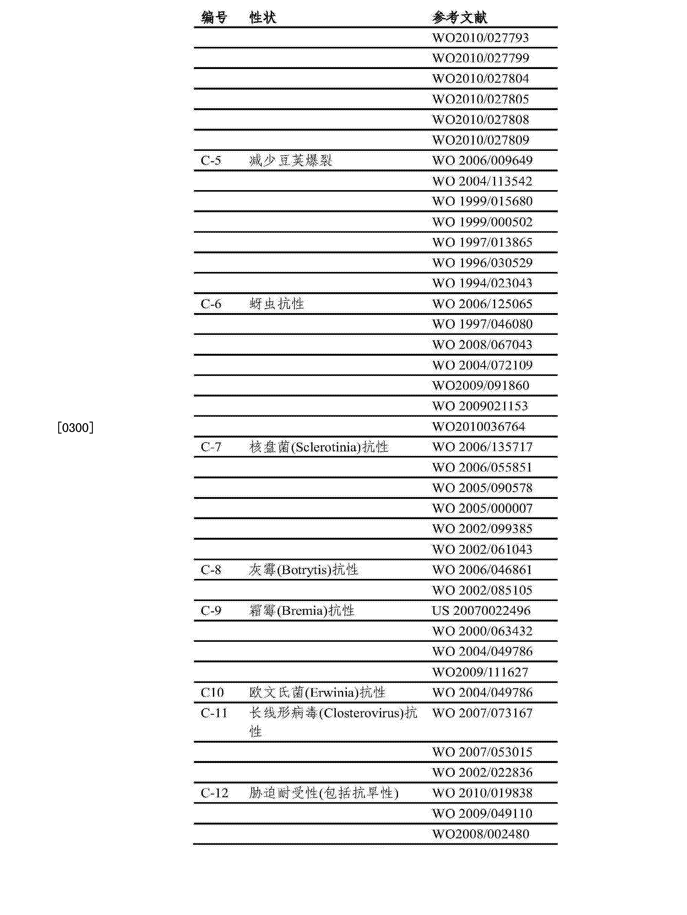 Figure CN103717076BD00551