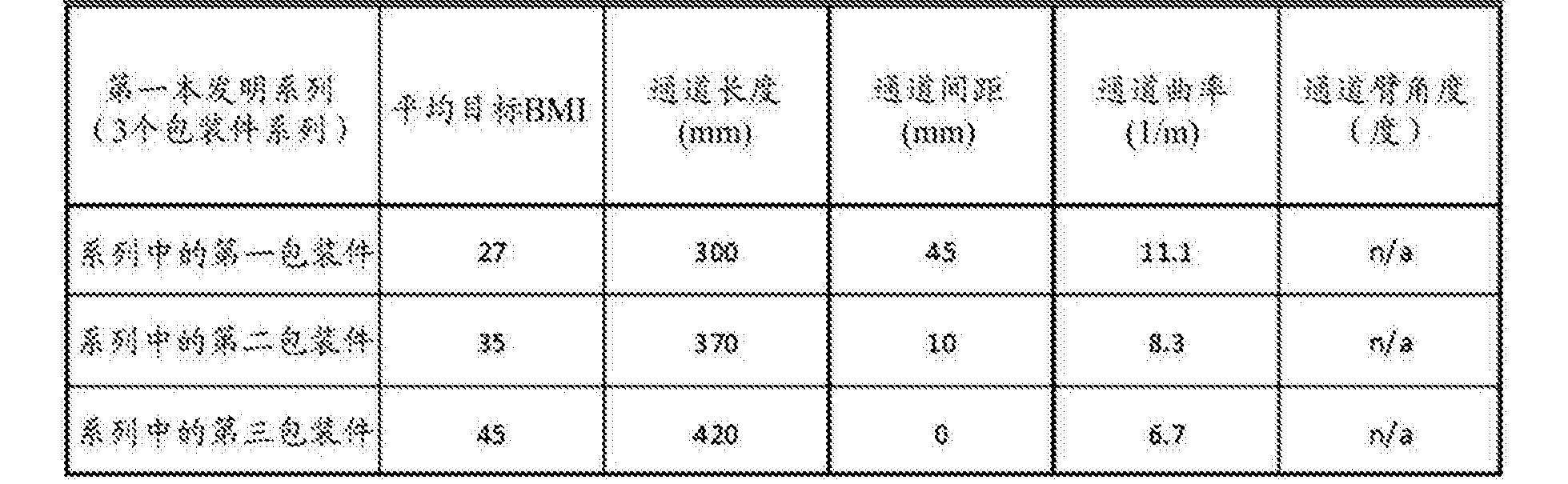 Figure CN107106370AD00111