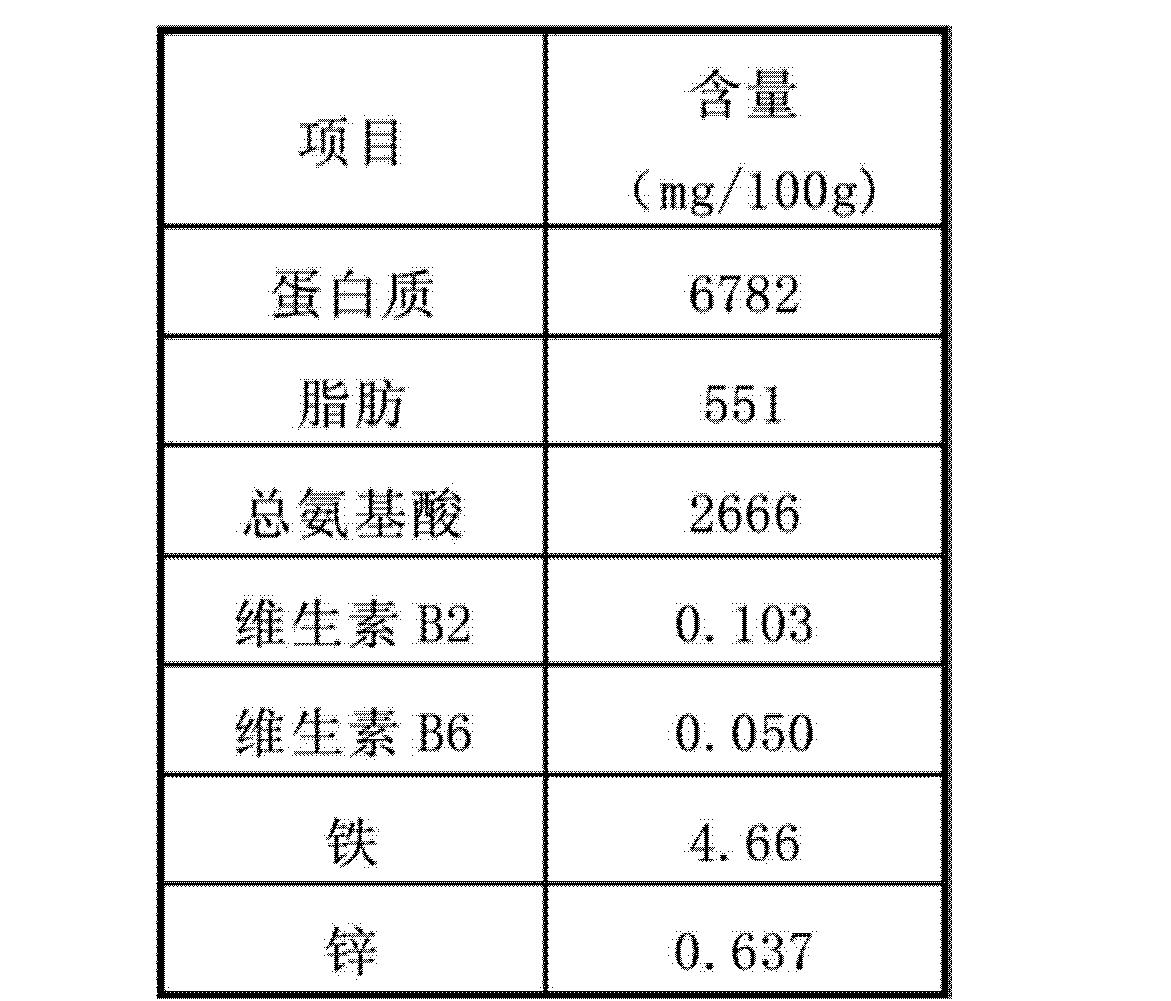 Figure CN103070387BD00211