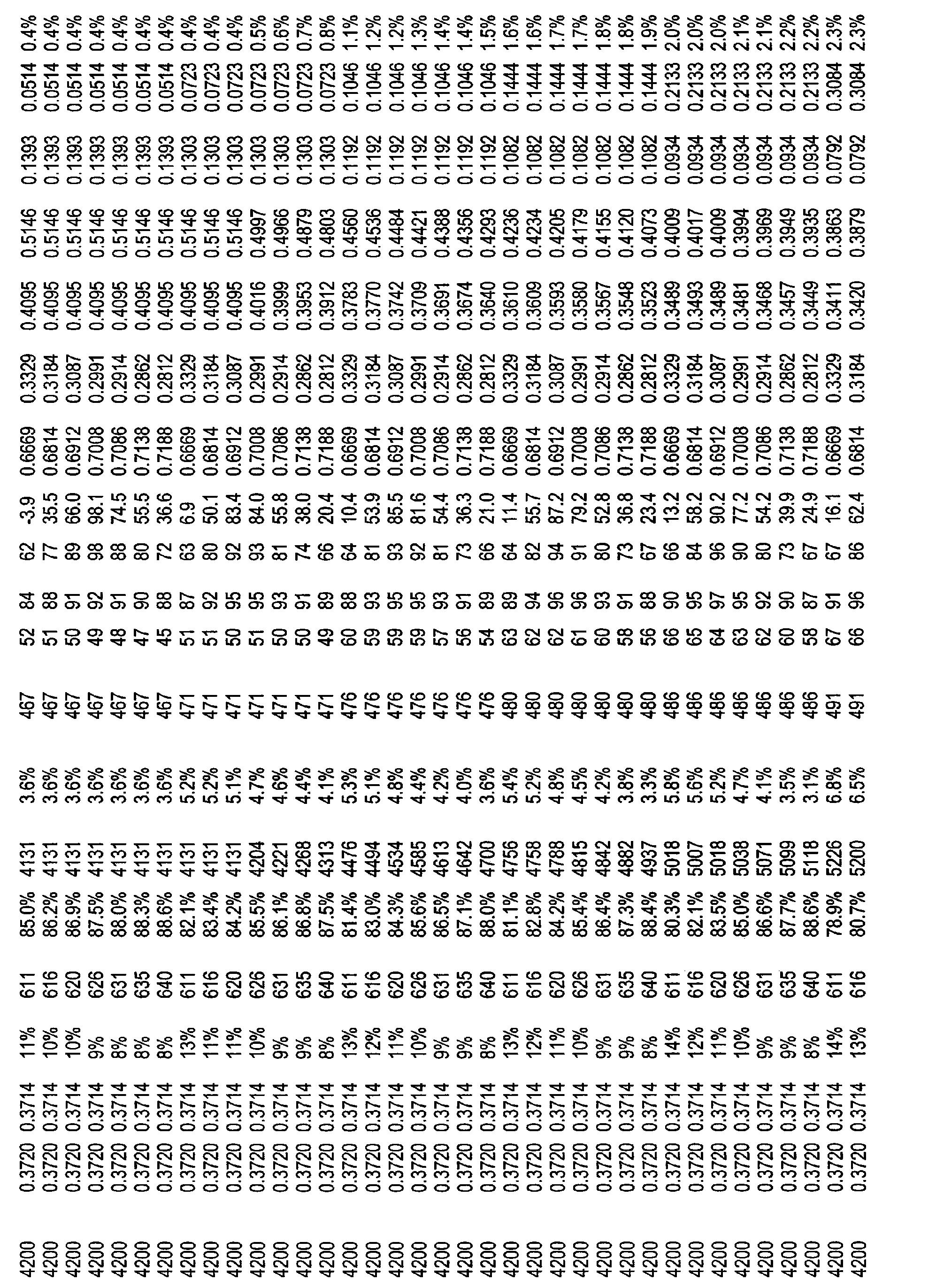 Figure CN101821544BD00851