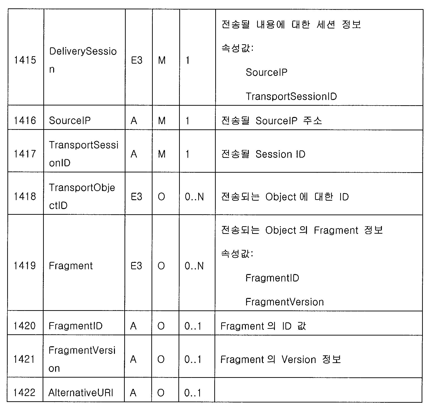 Figure 112006002759856-pat00026