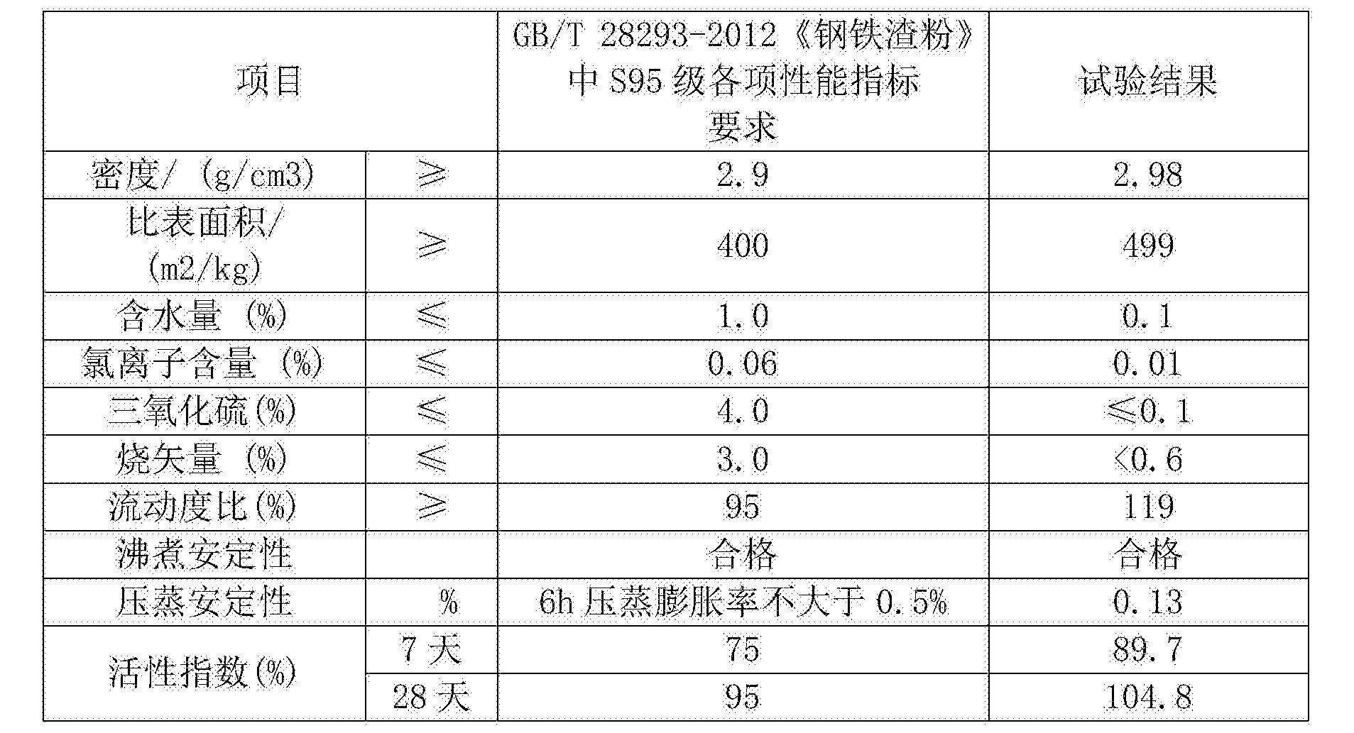Figure CN105399349BD00091