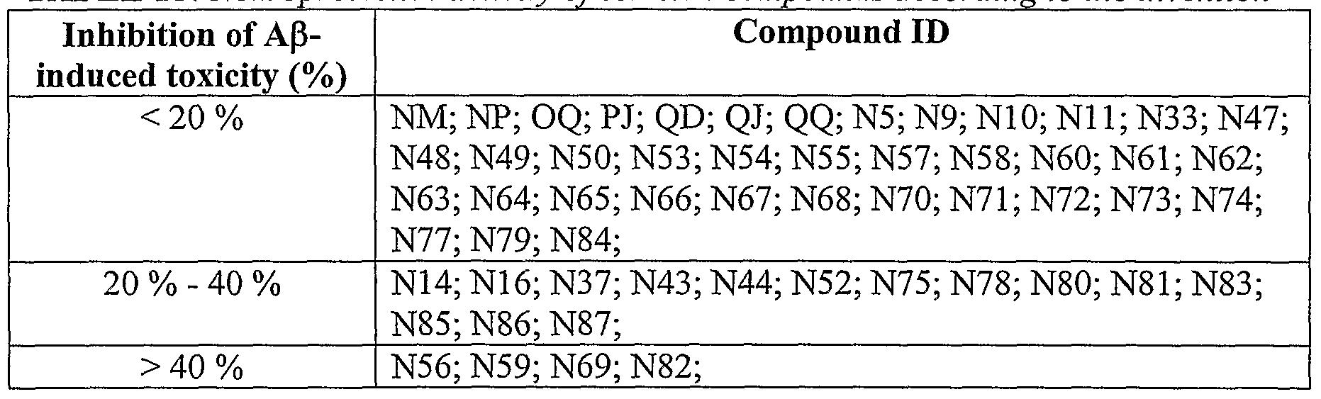 Figure imgf000312_0001