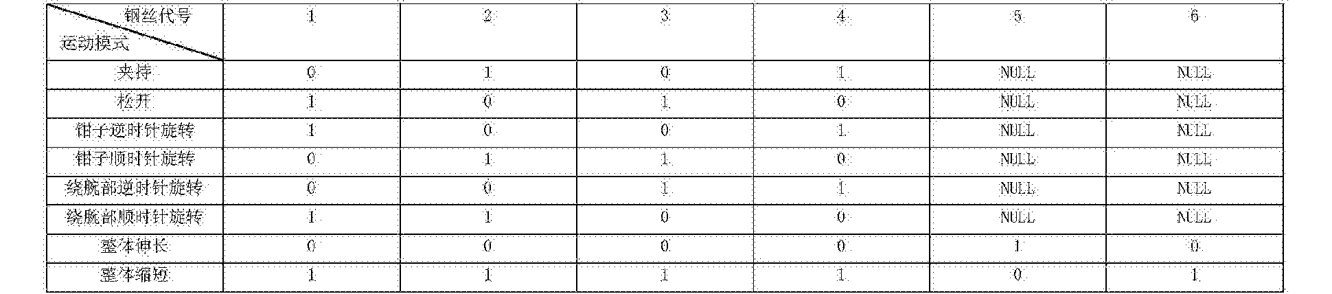 Figure CN104706417BD00061