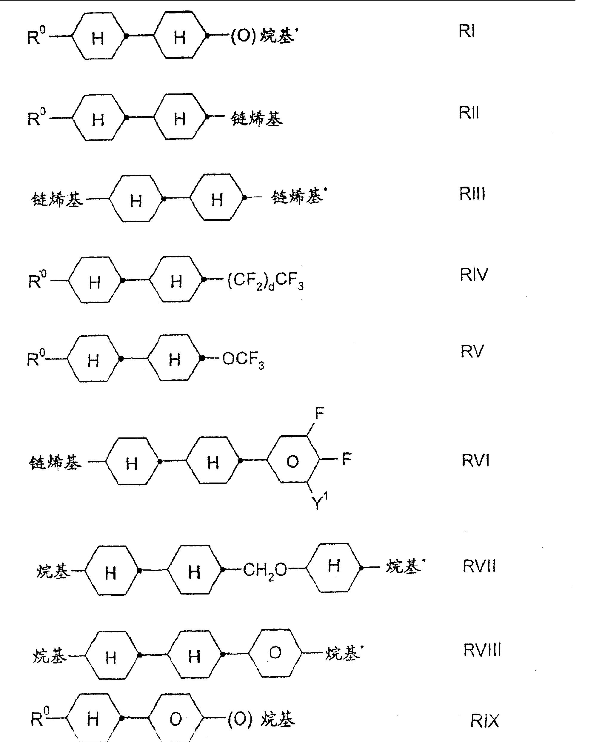 Figure CN101294079BC00131
