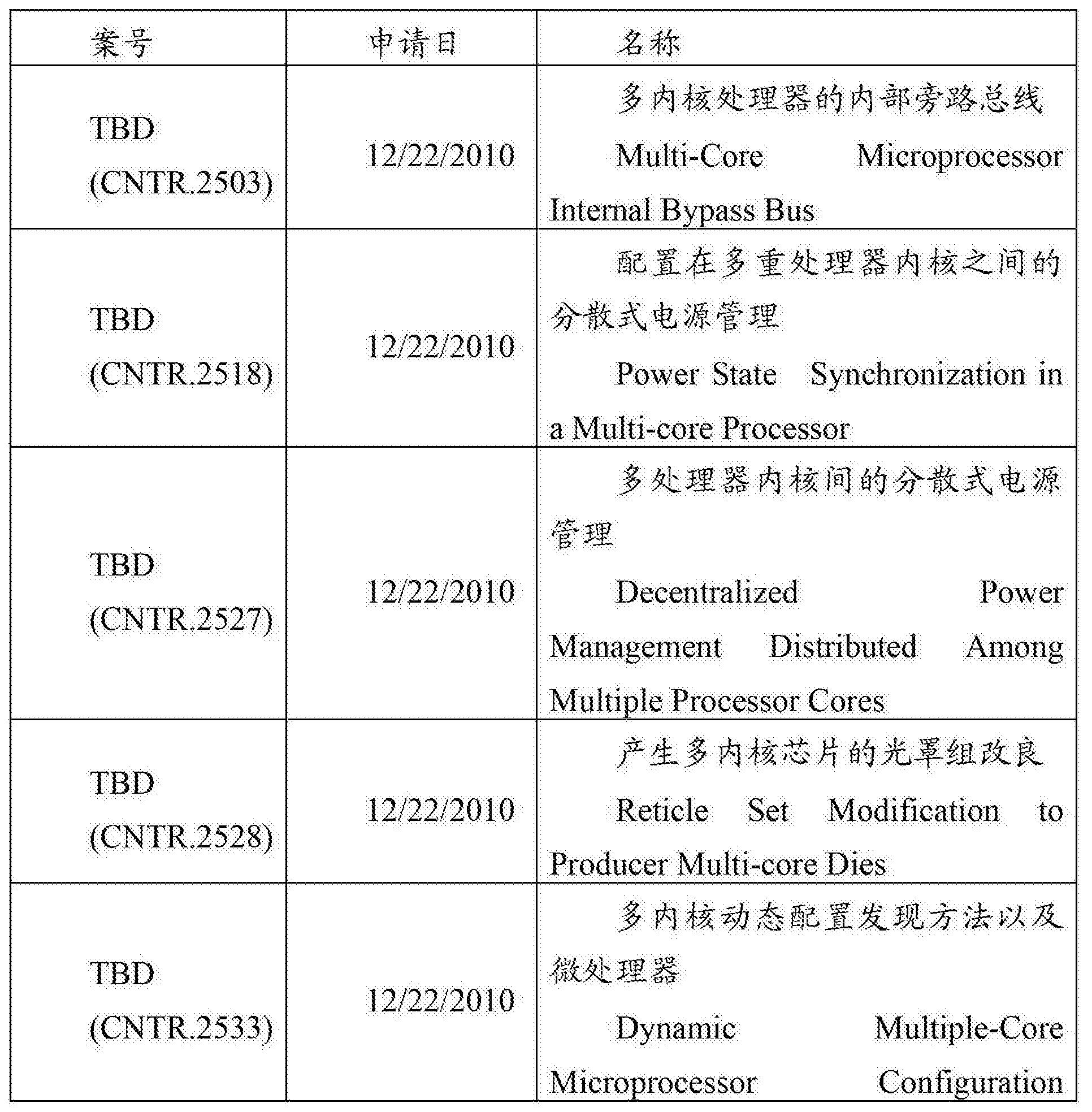Figure CN102521002BD00061