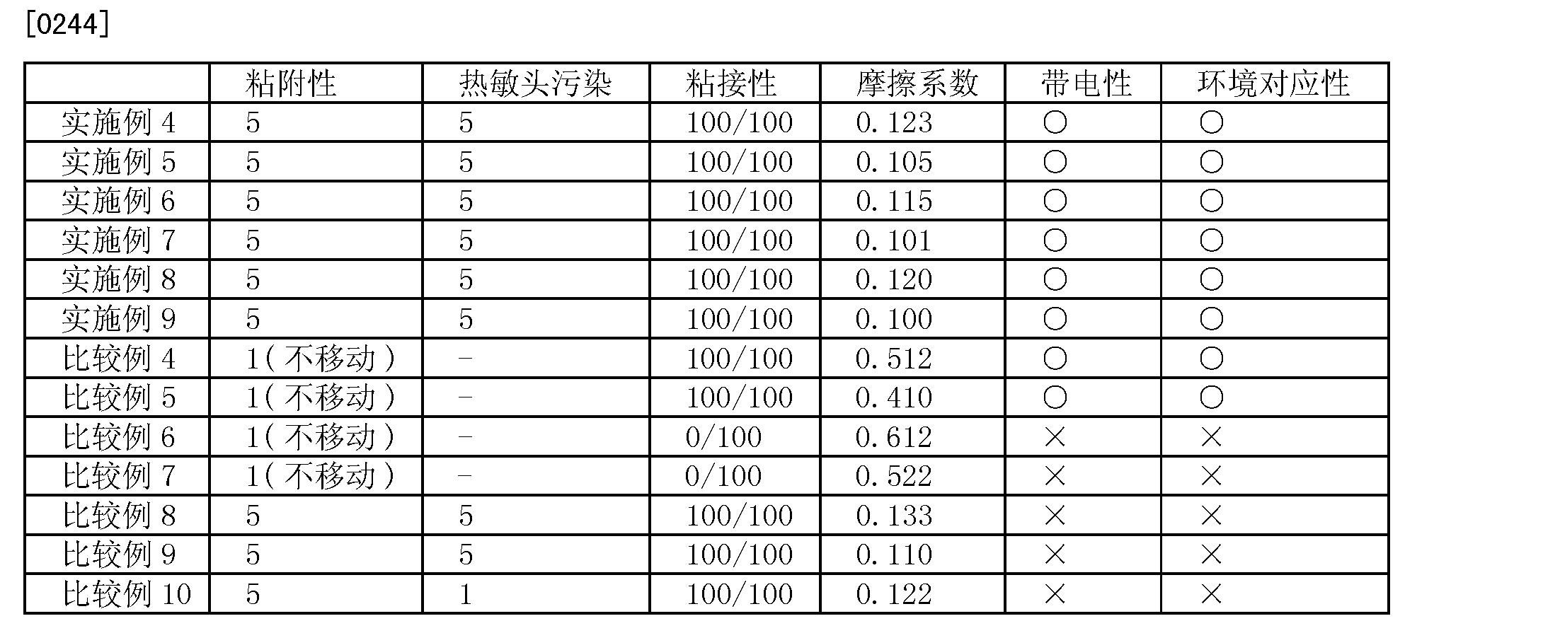 Figure CN102666655BD00271