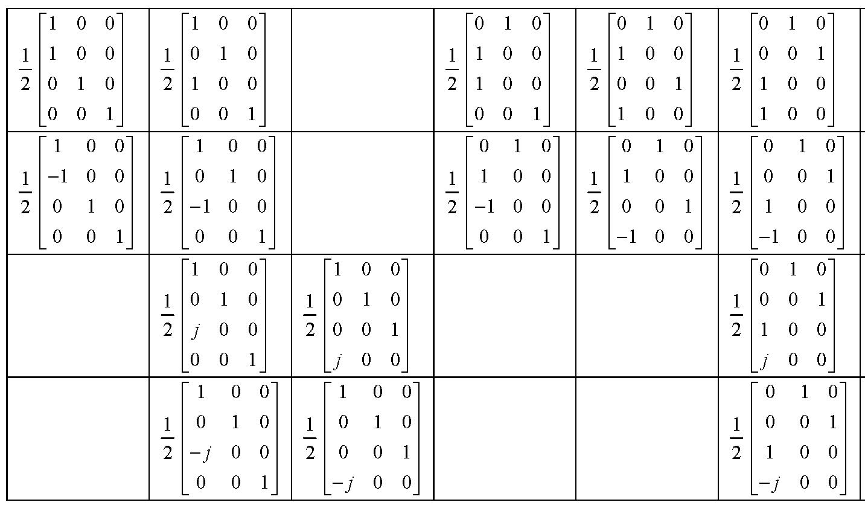 Figure 112010009825391-pat01241