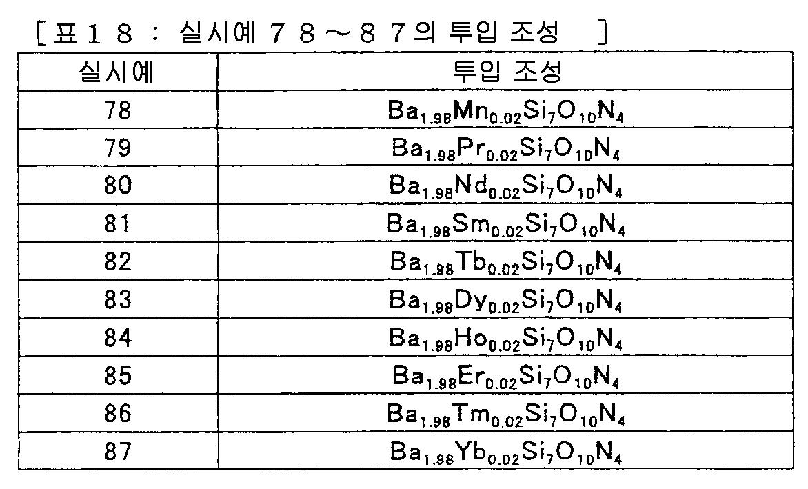 Figure 112008062059116-pct00029