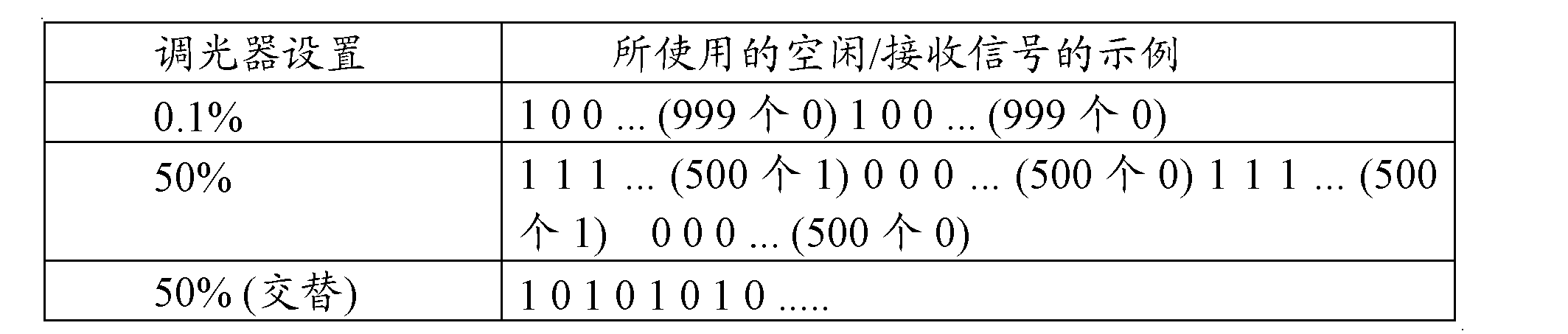 Figure CN102461017AD00111