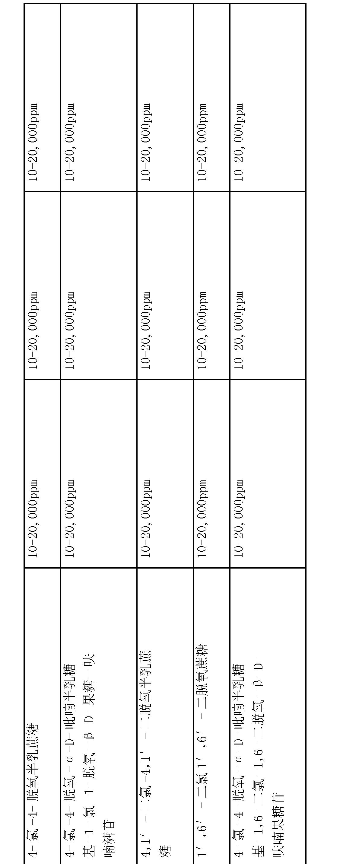 Figure CN101511202BD00561
