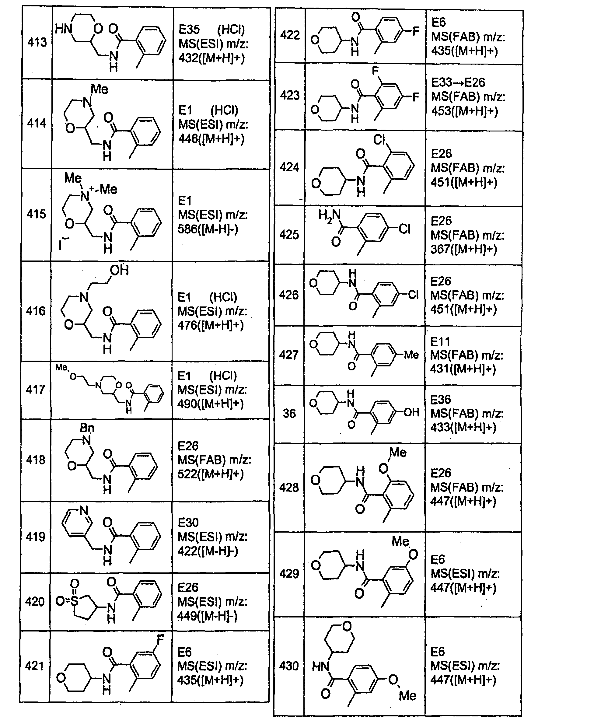 Figure CN101835764BD01271