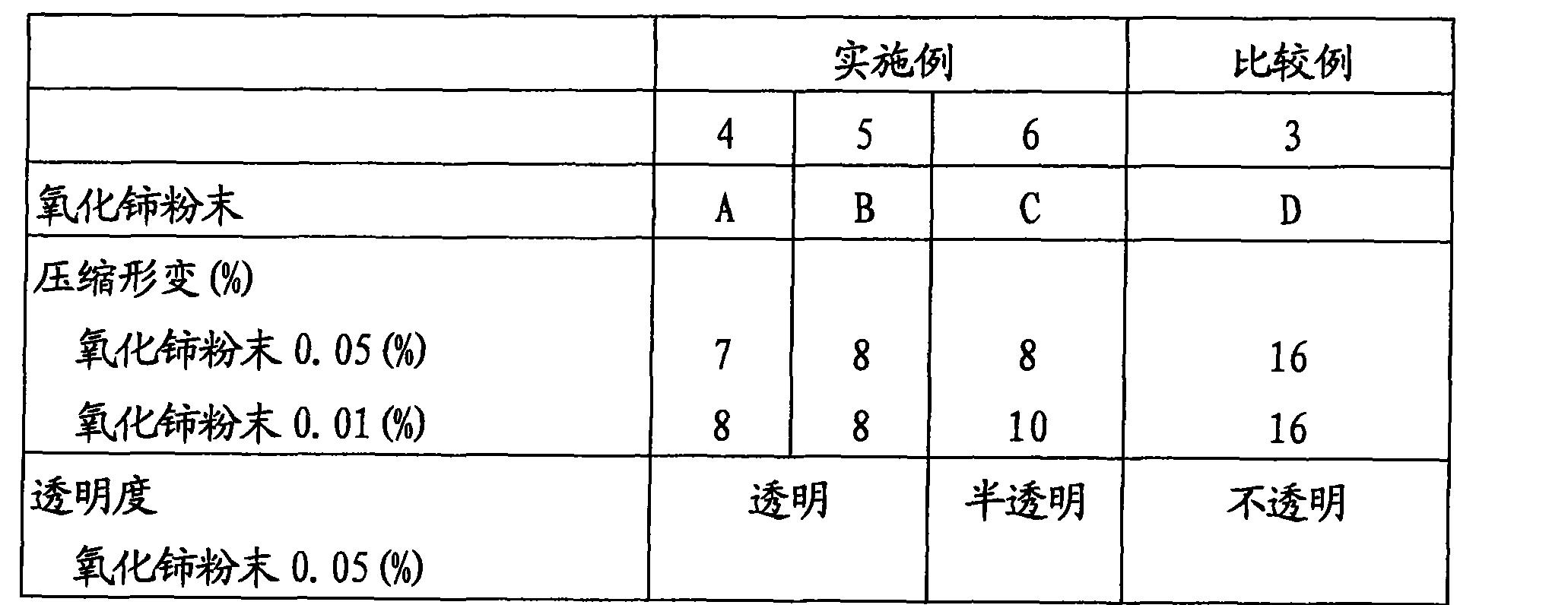 Figure CN101679747BD00092