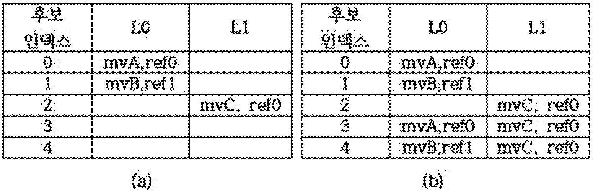 Figure PCTKR2016006273-appb-T000004