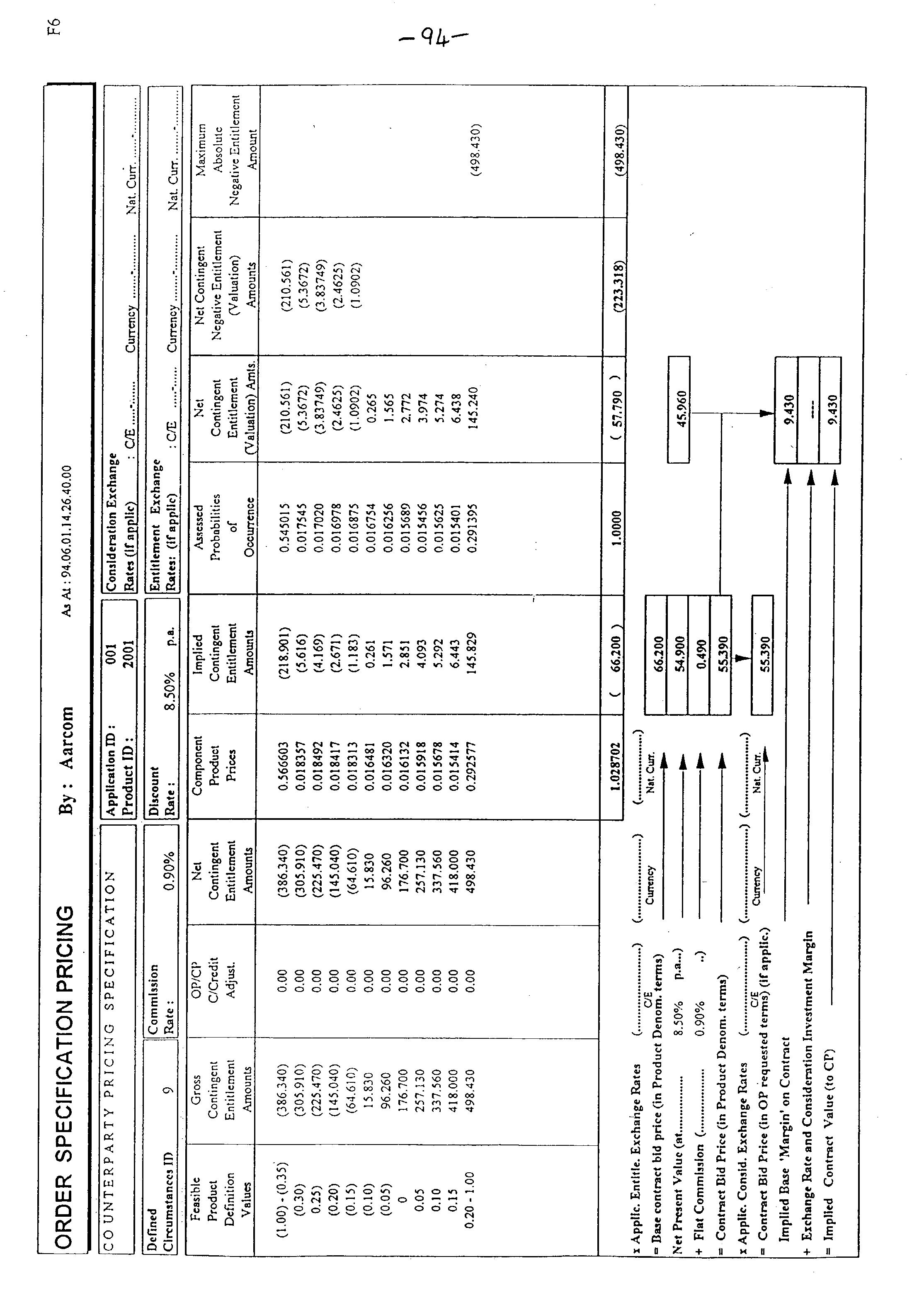 Figure US20030191707A1-20031009-P00057