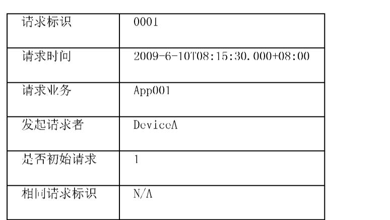 Figure CN101998682AD00132