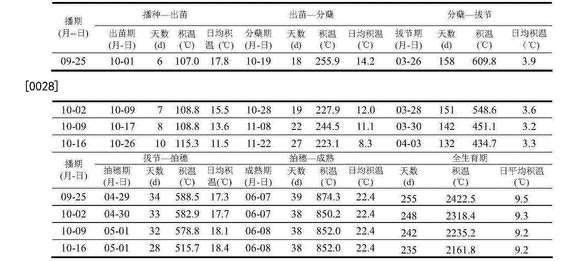 Figure CN106508410AD00061