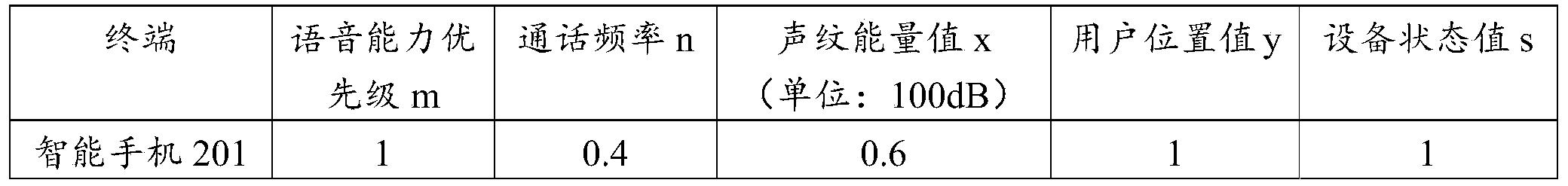 Figure PCTCN2020095751-appb-000003