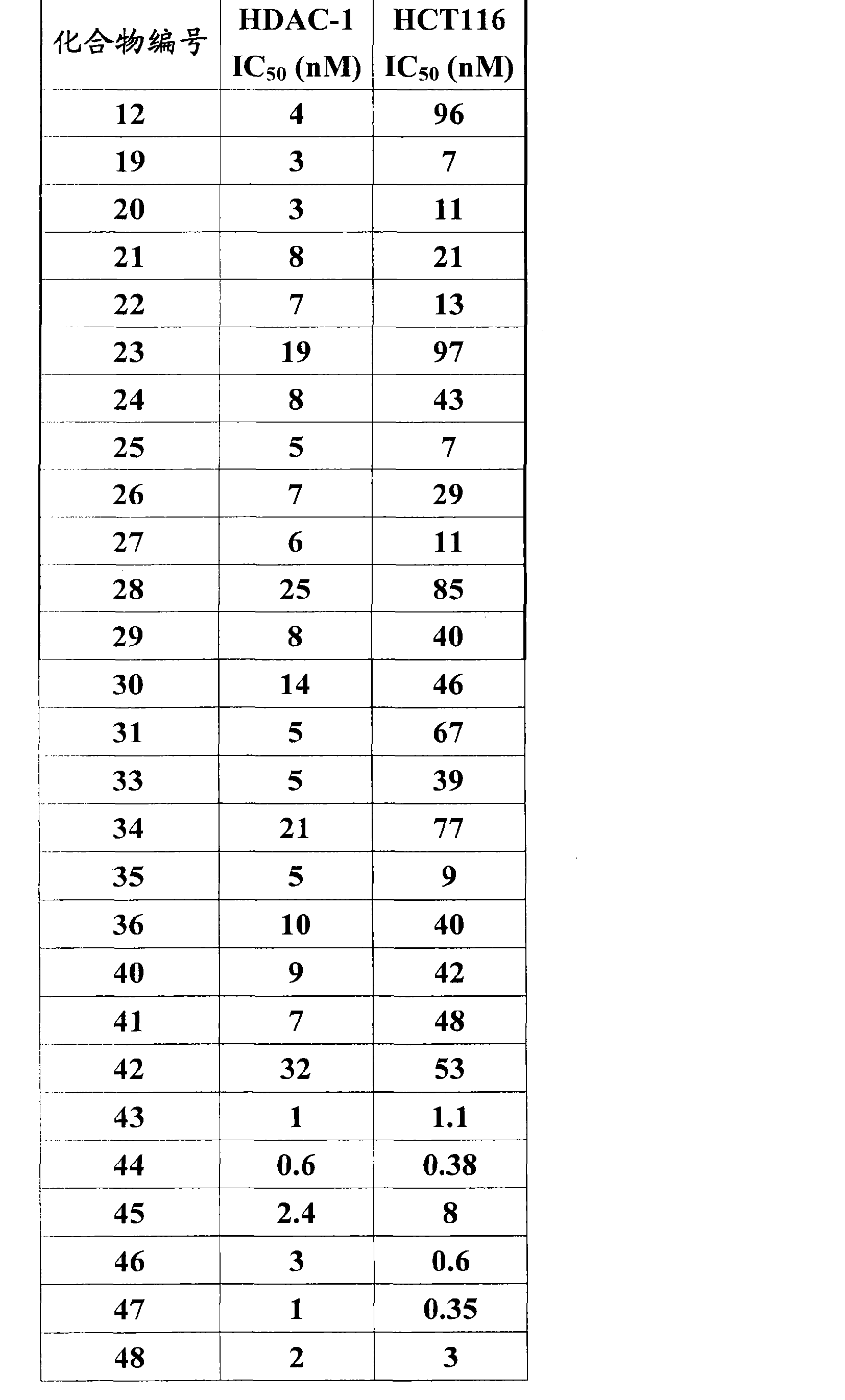 Figure CN102036955BD01011