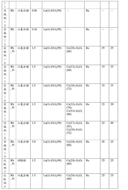 Figure CN104353457BD00141