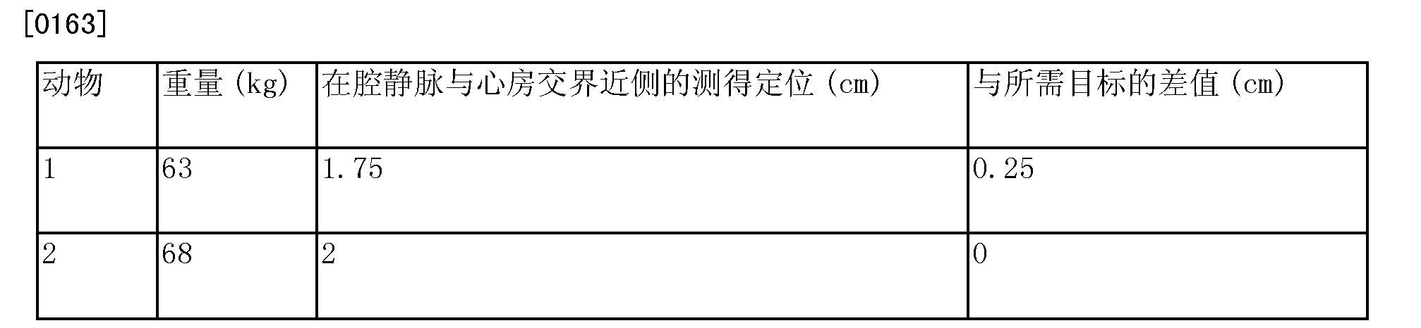 Figure CN104427930AD00331
