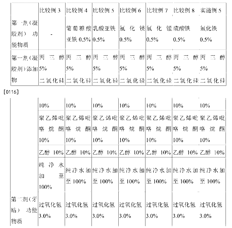Figure CN105764473AD00131