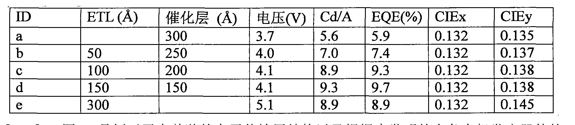 Figure CN102034934BD00102