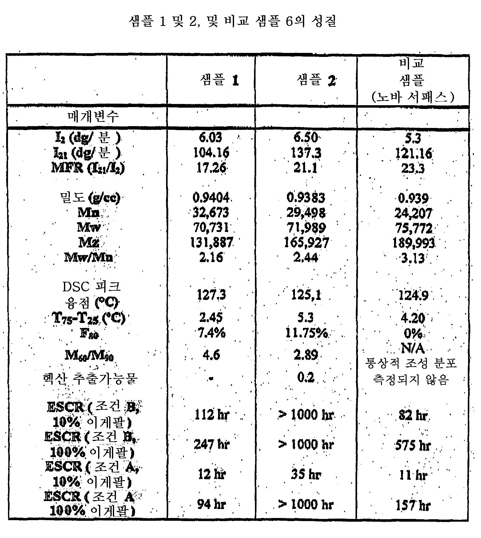 Figure 112009004953127-PCT00002