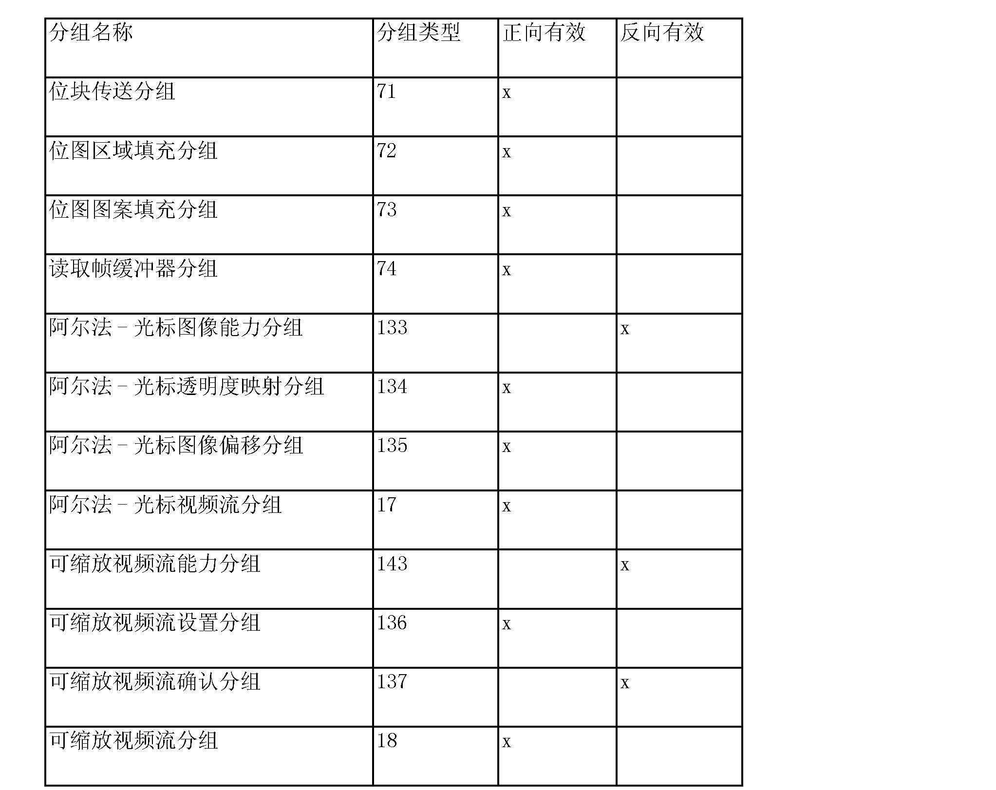 Figure CN102801595AD00262