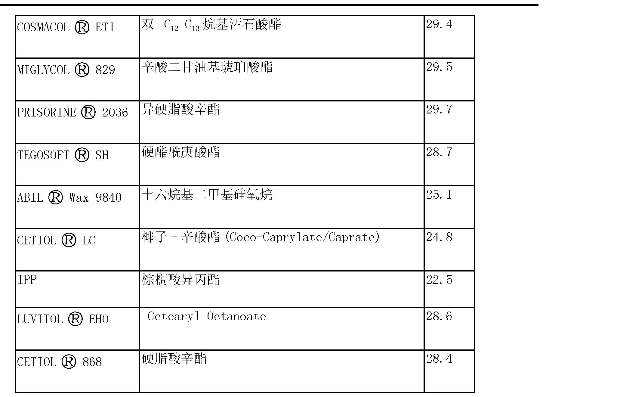 Figure CN101278051BD00431