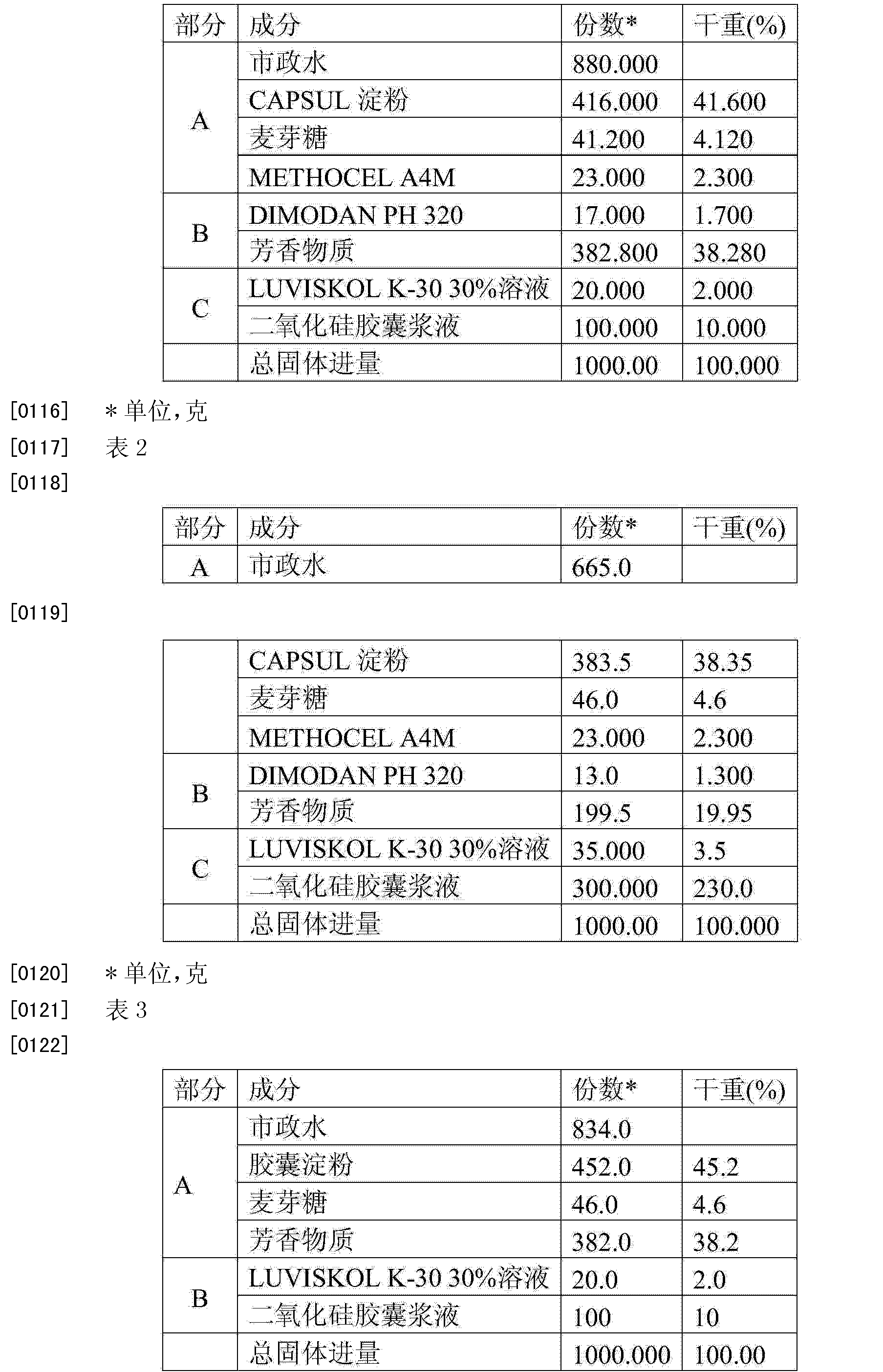 Figure CN104560398AD00211