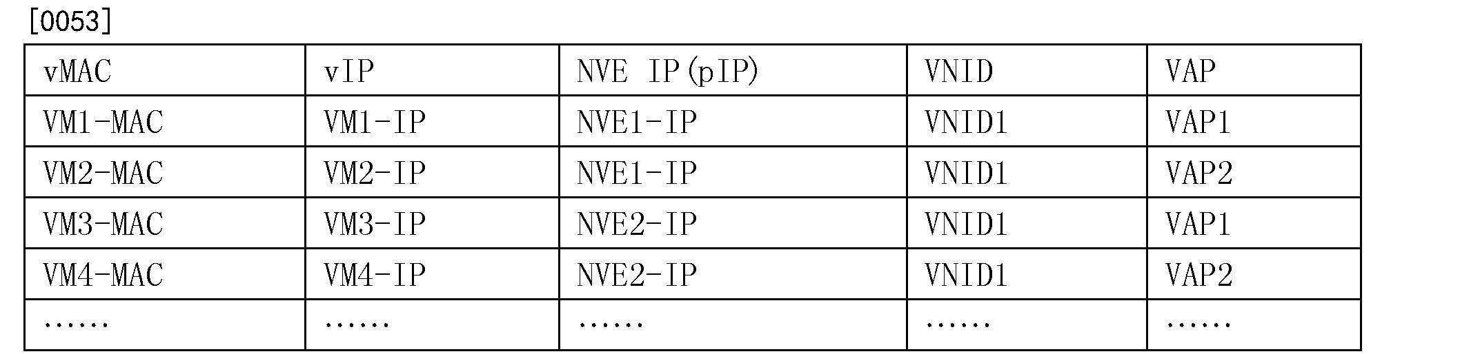 Figure CN105490995BD00091