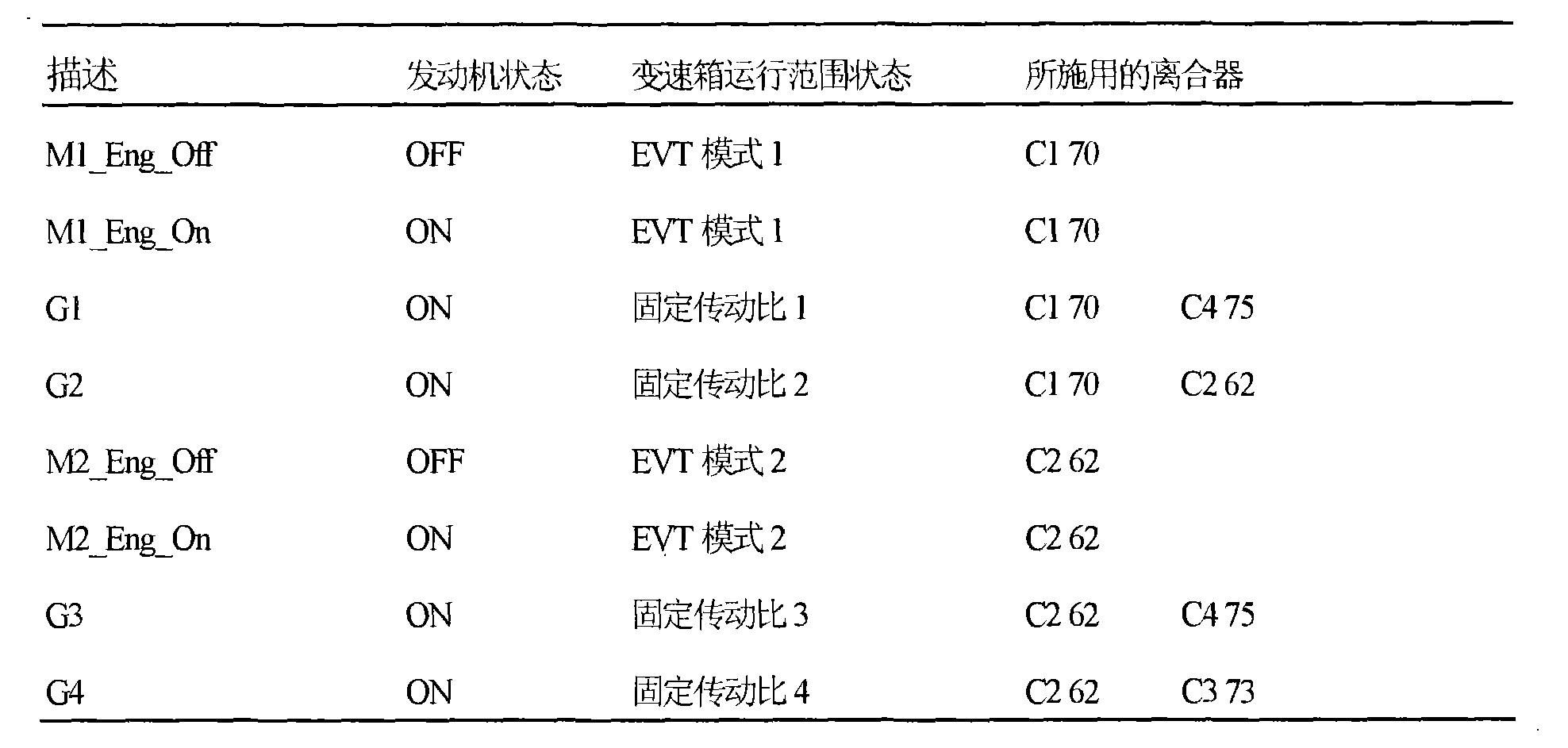 Figure CN101474994BD00081