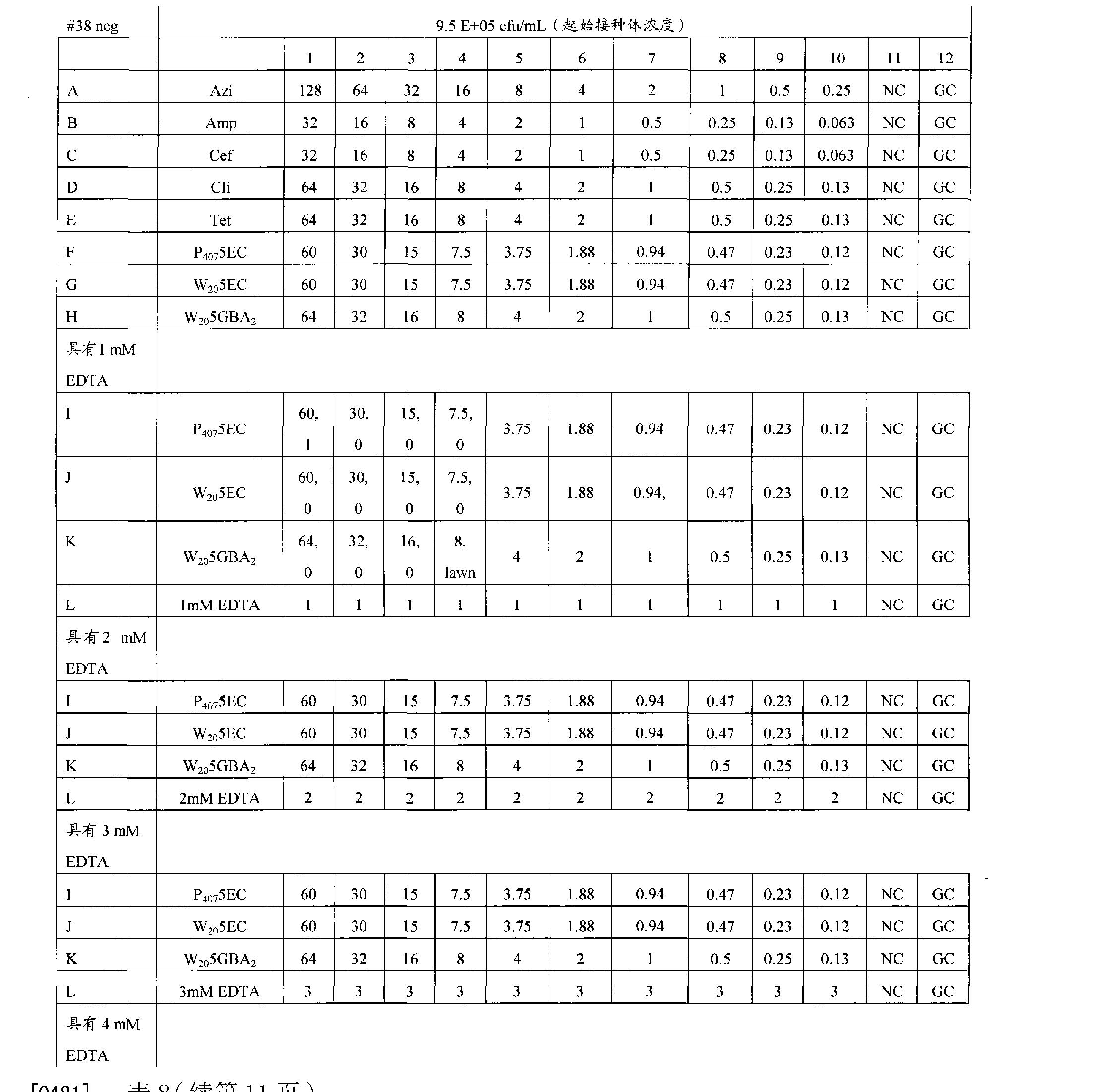Figure CN102223876AD01031