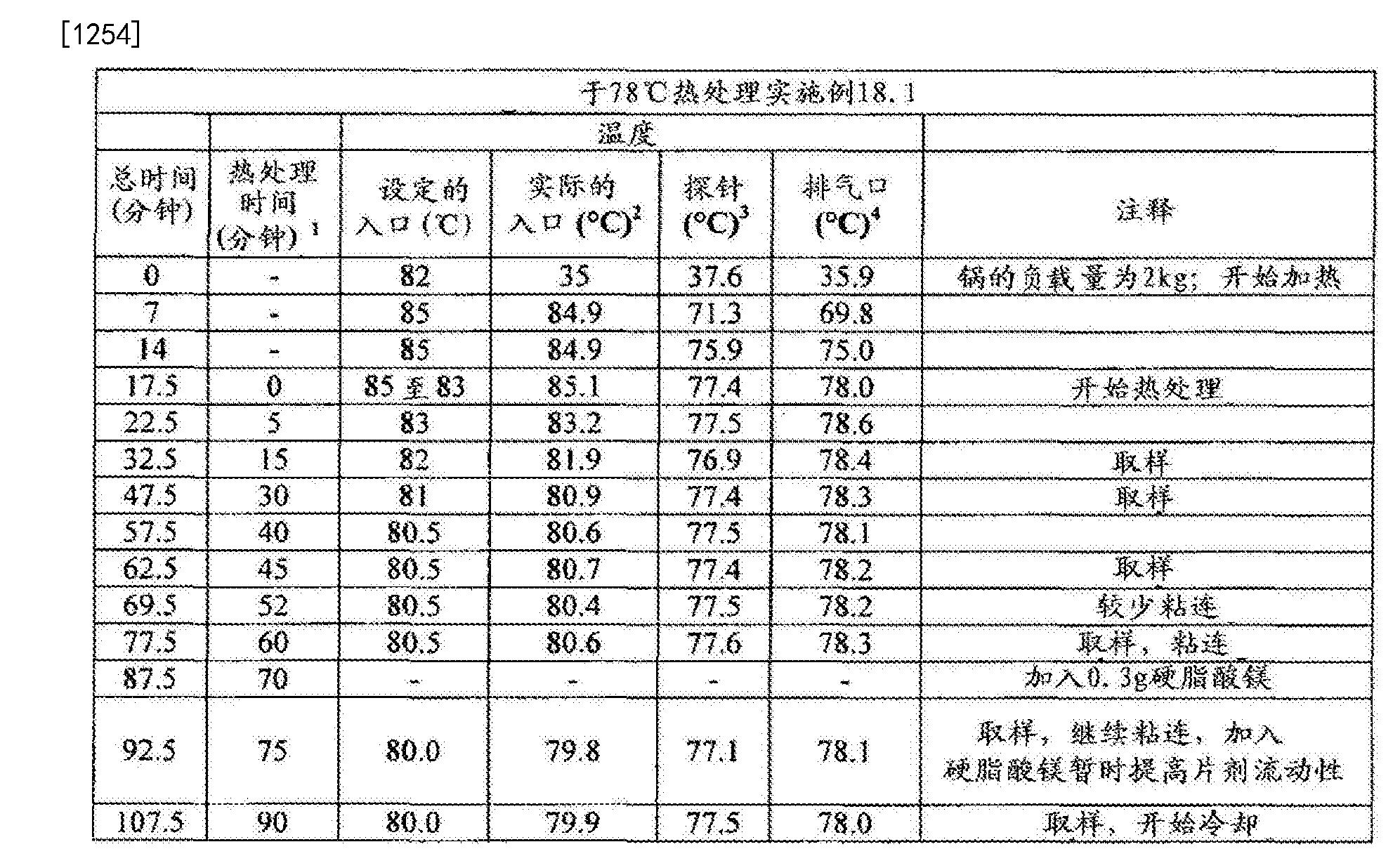 Figure CN102688241BD01201