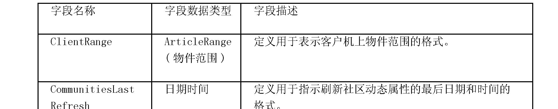 Figure CN101366016BD00312