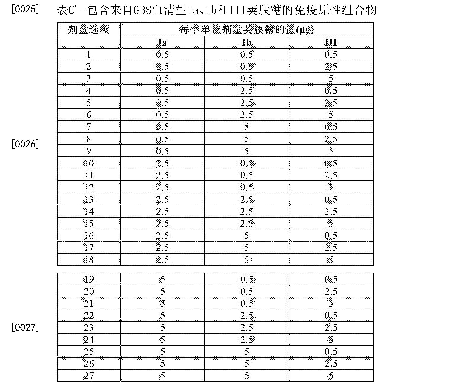 Figure CN103209708BD00071