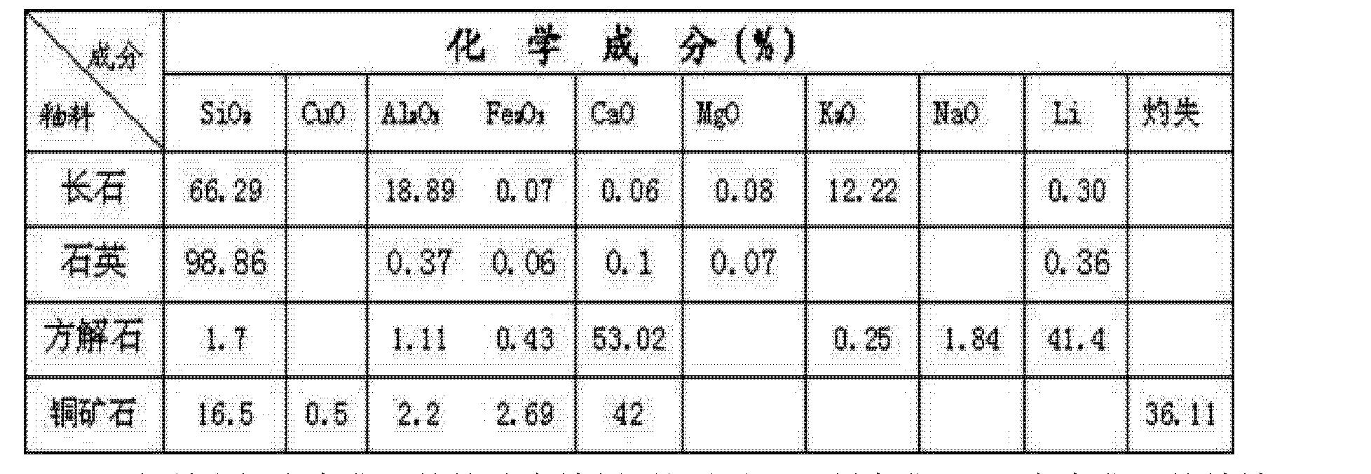 Figure CN102491733BD00052