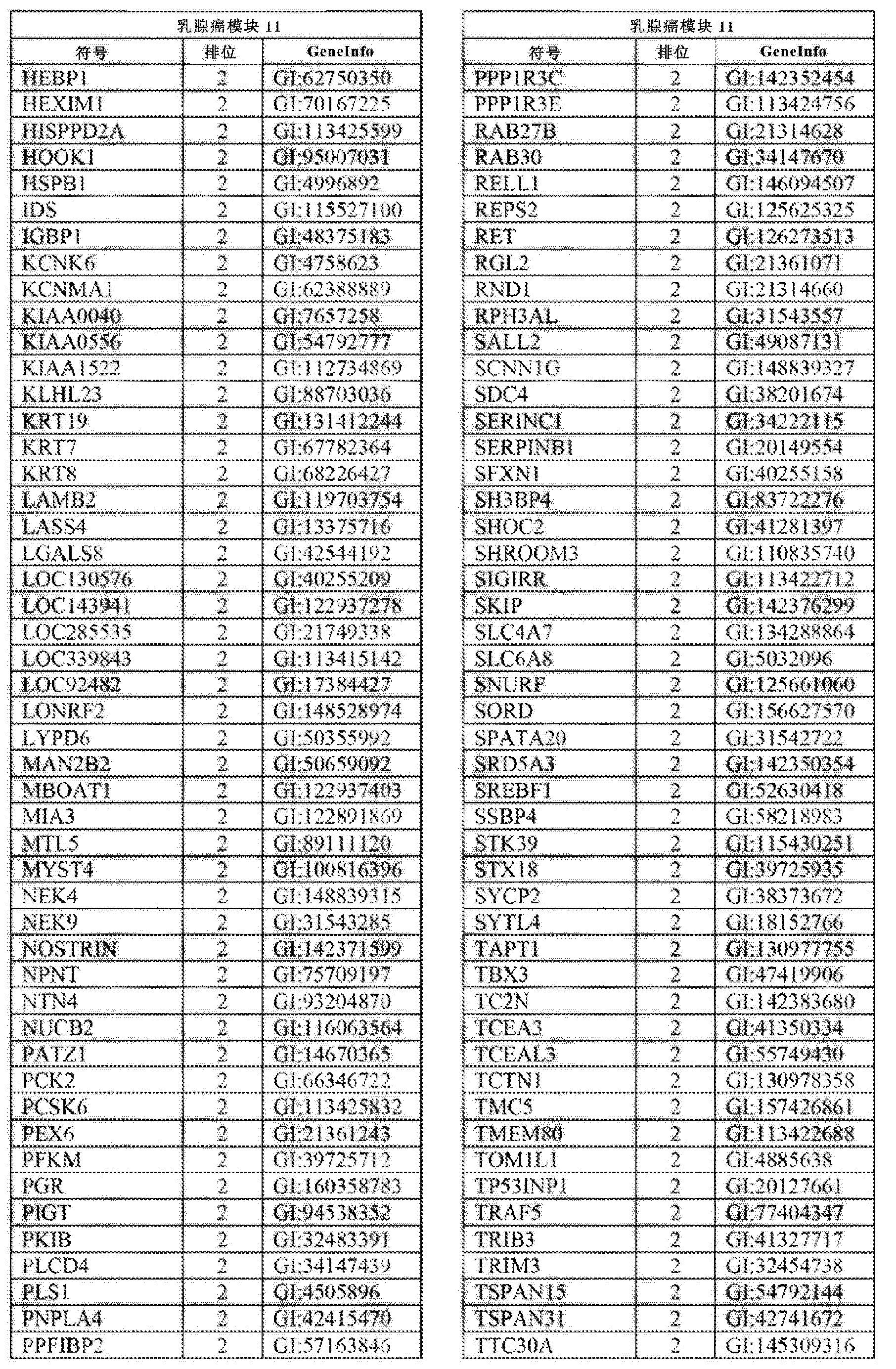 Figure CN102858999AD00881