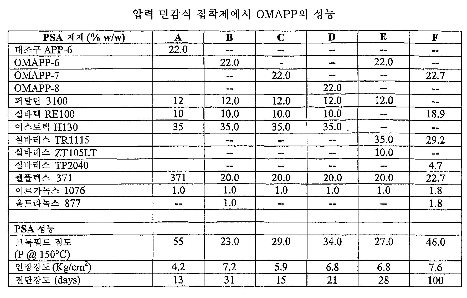 Figure 112006003349010-PCT00012
